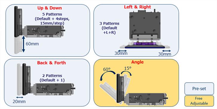 display diagram image