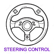 Steering Control Input